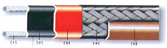 连接处装有换位接线端子